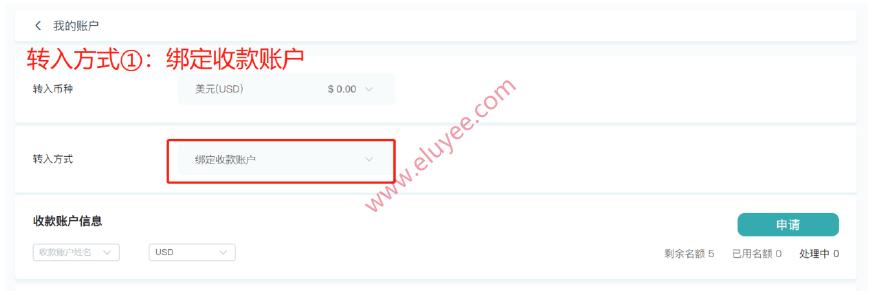 Paypal充值Qbitpay账户
